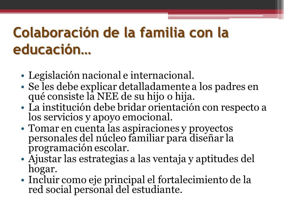 Colaboración de la familia con la educación…