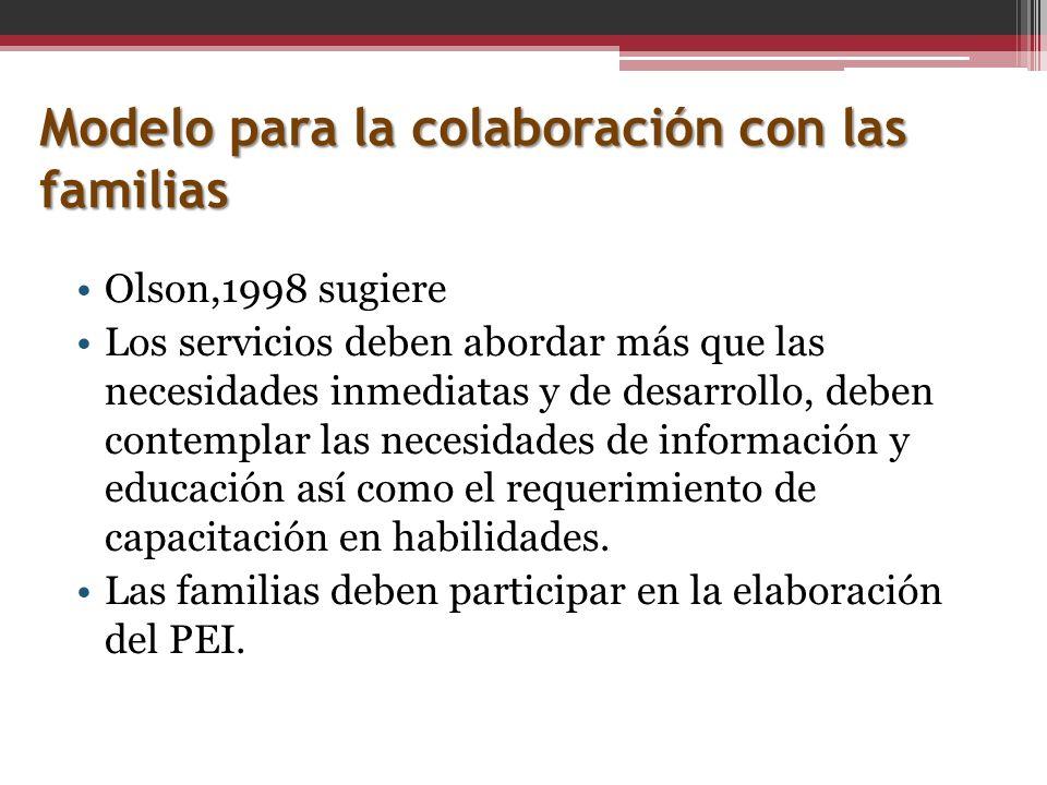 Modelo para la colaboración con las familias