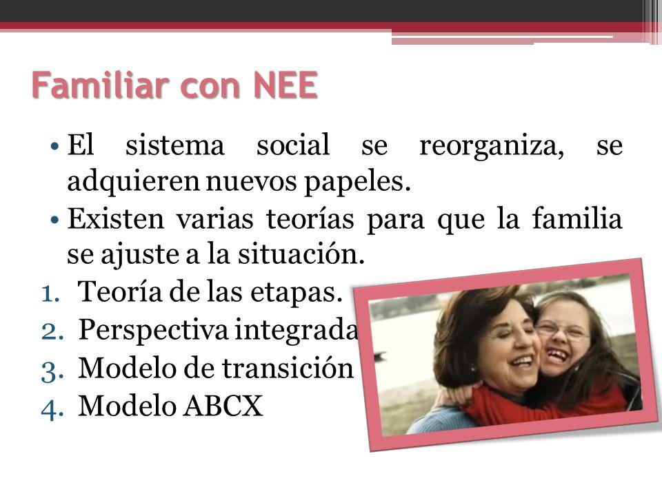 Familiar con NEE El sistema social se reorganiza, se adquieren nuevos papeles.