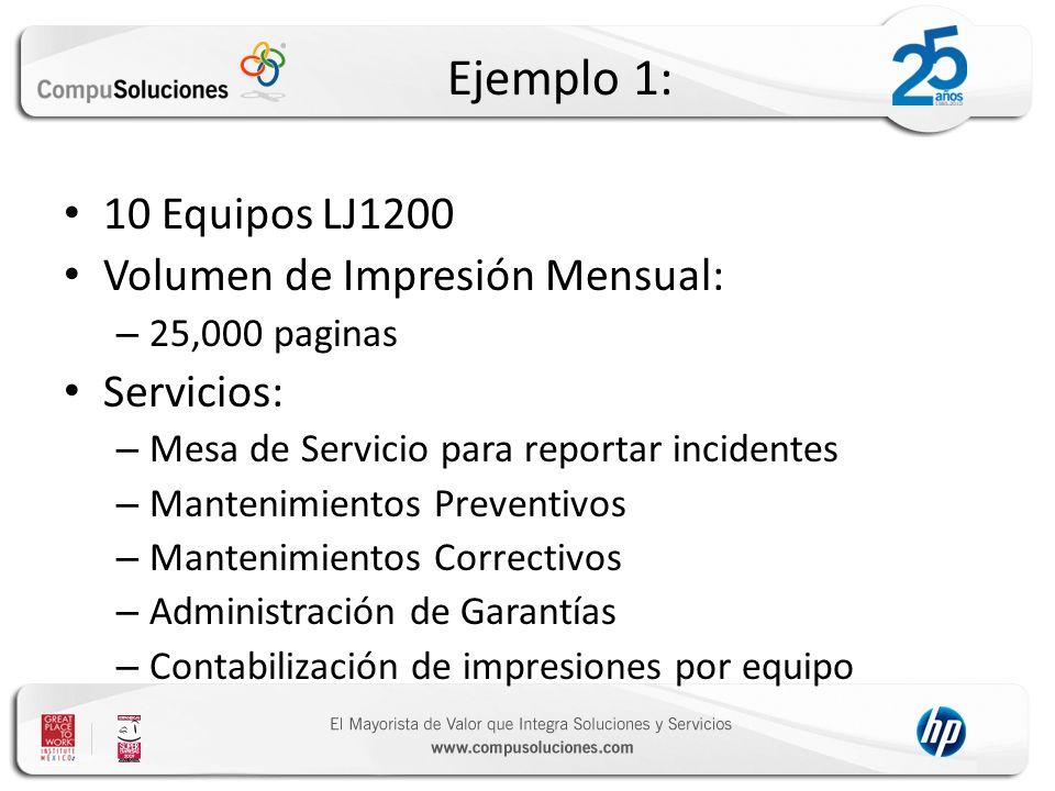 Ejemplo 1: 10 Equipos LJ1200 Volumen de Impresión Mensual: Servicios: