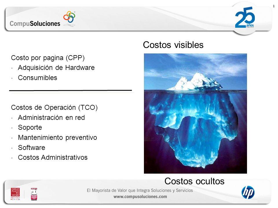 Costos visibles Costos ocultos Costo por pagina (CPP)