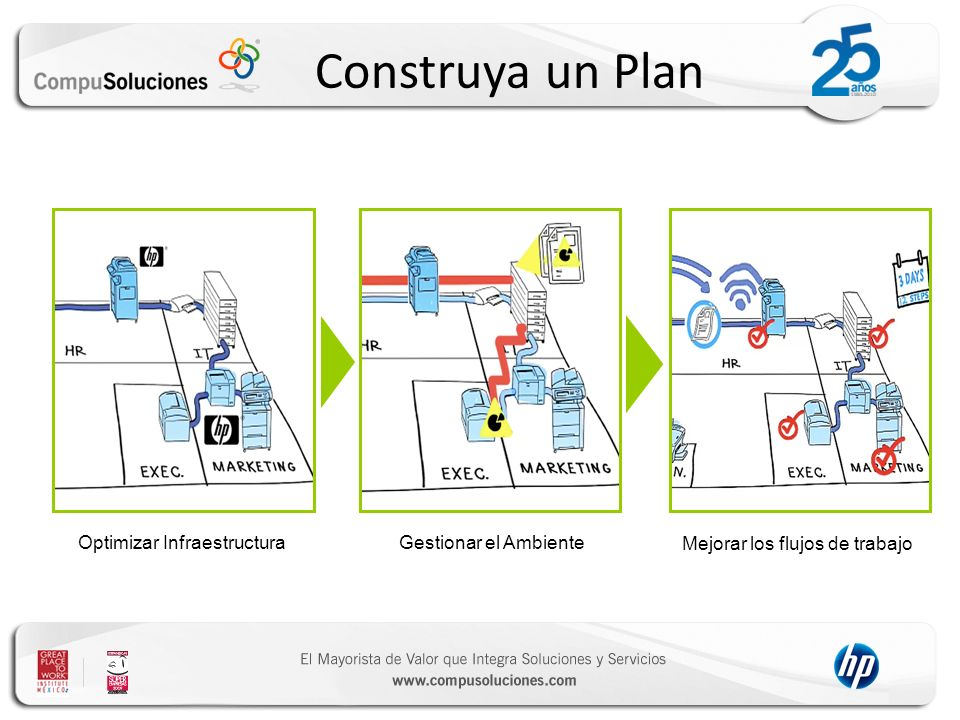 Construya un Plan Optimizar Infraestructura Gestionar el Ambiente