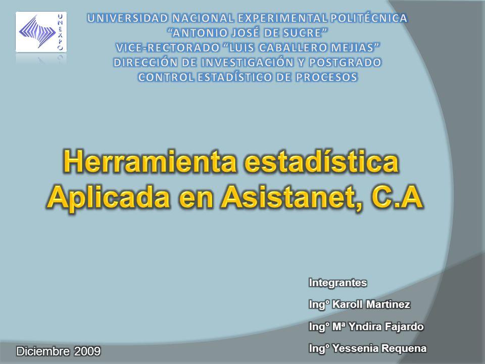 Herramienta estadística Aplicada en Asistanet, C.A