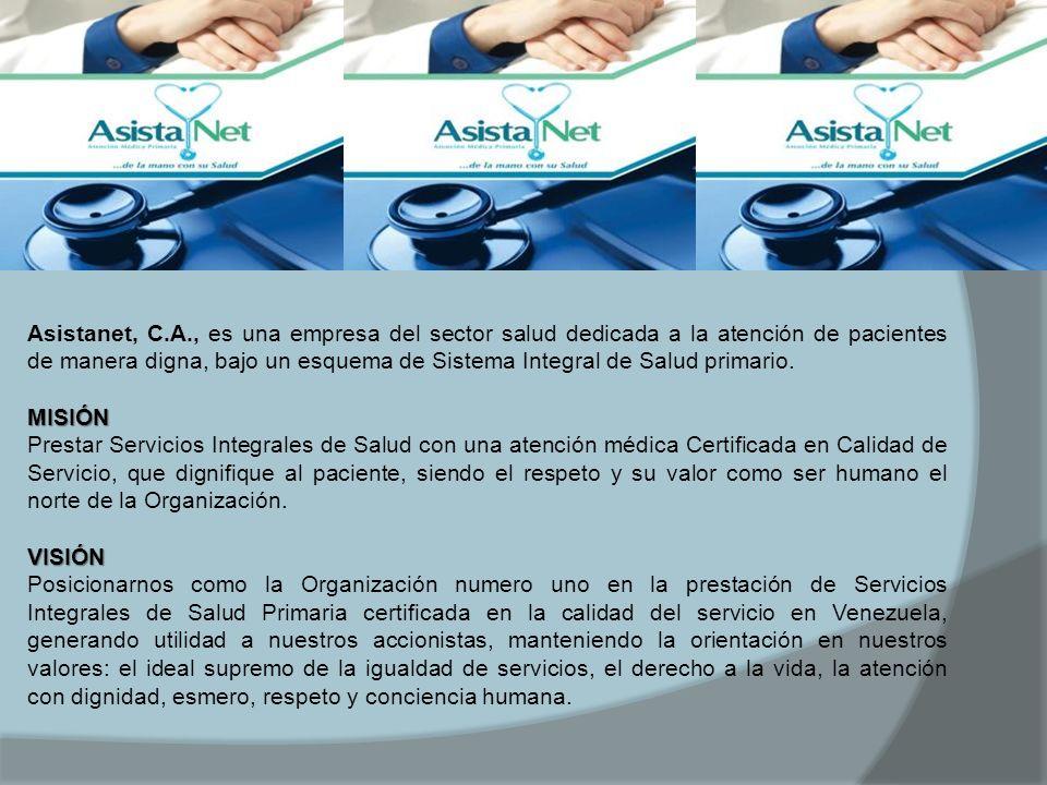 Asistanet, C.A., es una empresa del sector salud dedicada a la atención de pacientes de manera digna, bajo un esquema de Sistema Integral de Salud primario.