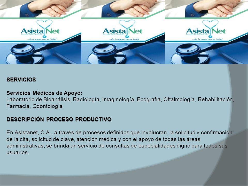 SERVICIOS Servicios Médicos de Apoyo: