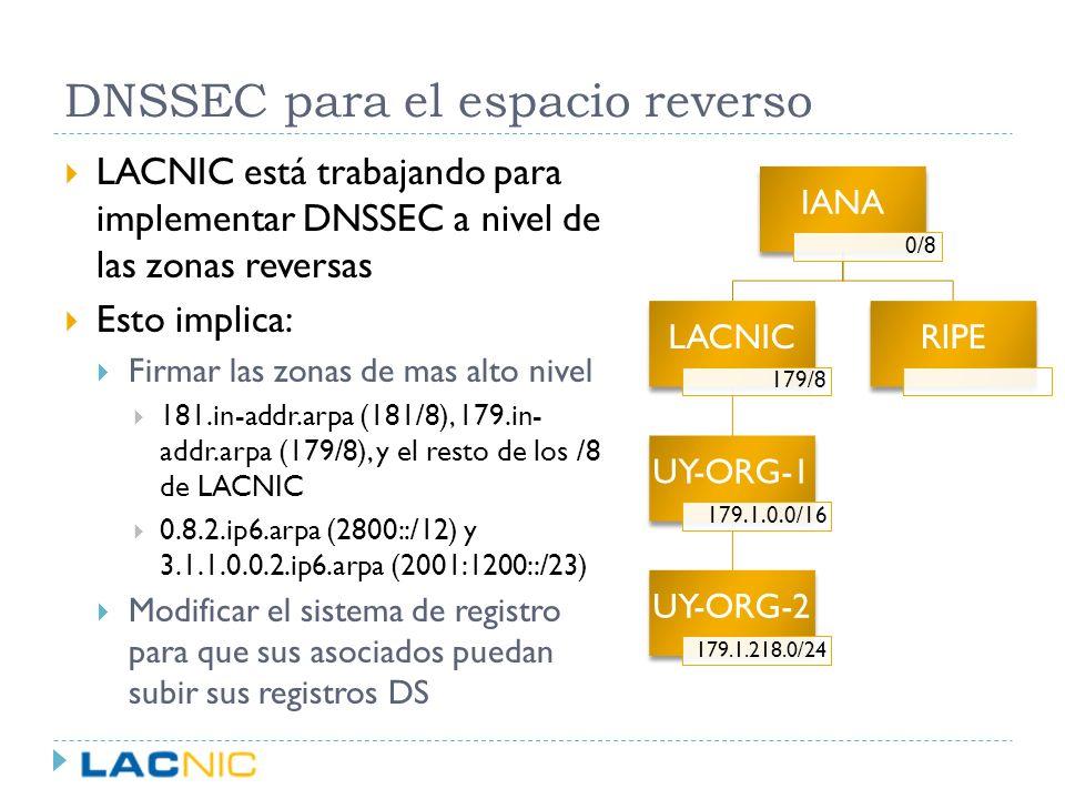 DNSSEC para el espacio reverso