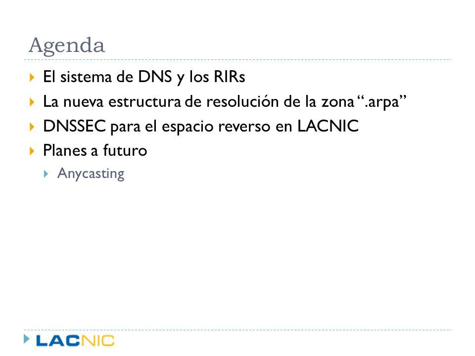Agenda El sistema de DNS y los RIRs