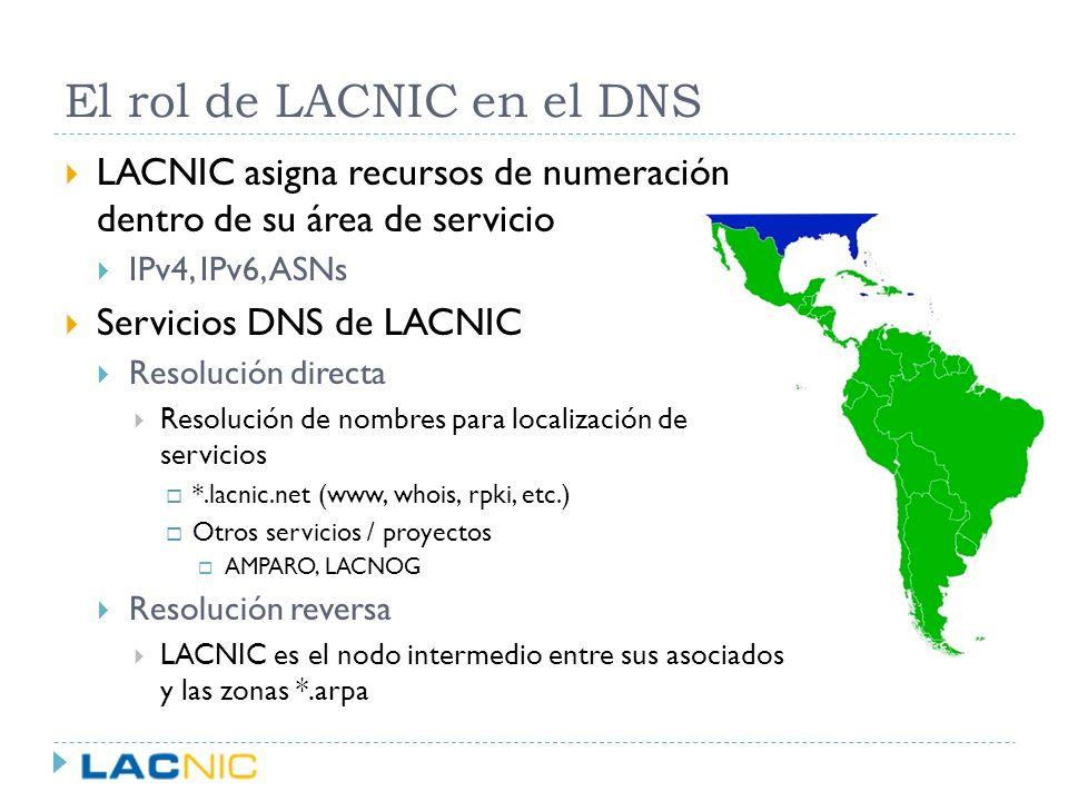 El rol de LACNIC en el DNS