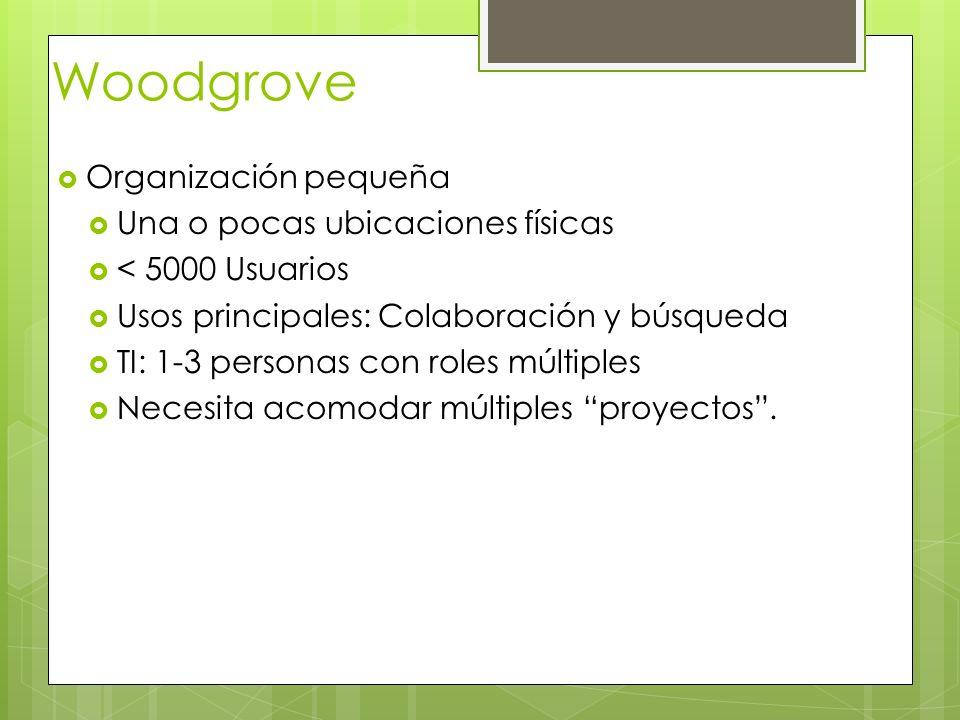 Woodgrove Organización pequeña Una o pocas ubicaciones físicas