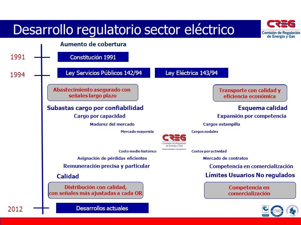 Desarrollo regulatorio sector eléctrico