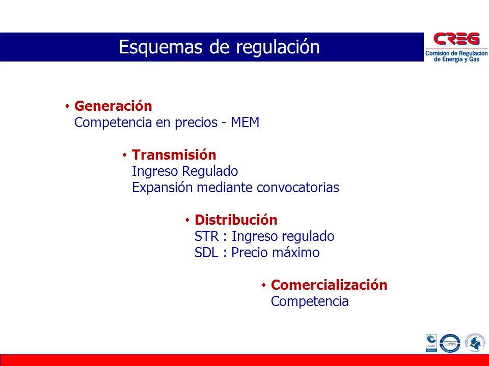 Esquemas de regulación