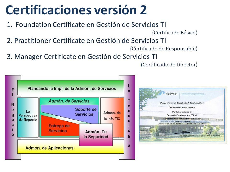 Certificaciones versión 2