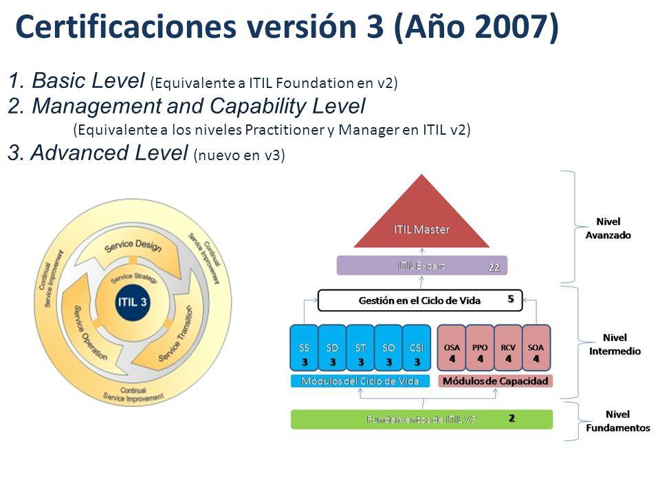 Certificaciones versión 3 (Año 2007)