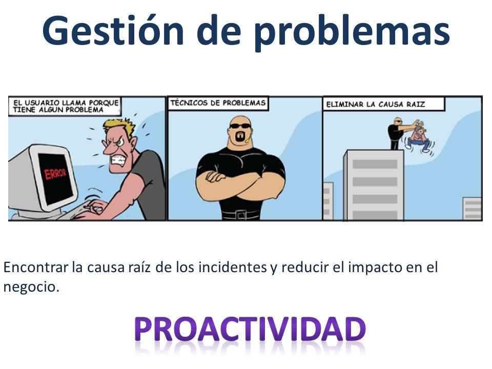 Gestión de problemas proactividad