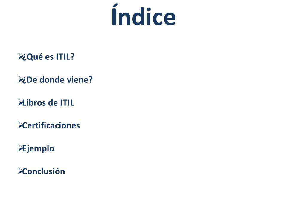 Índice ¿Qué es ITIL ¿De donde viene Libros de ITIL Certificaciones