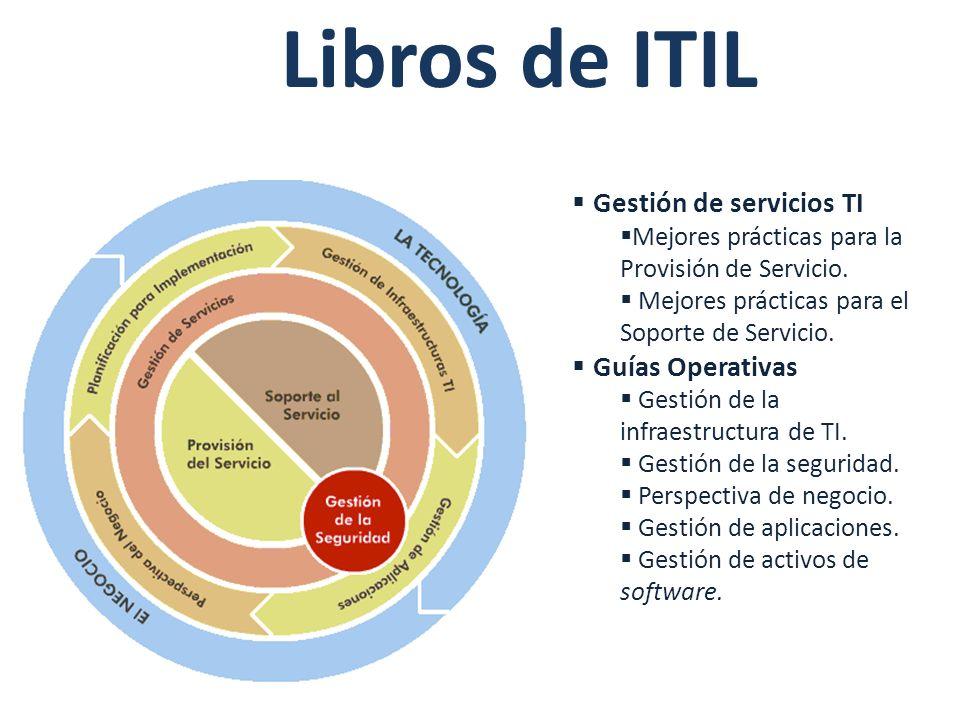 Libros de ITIL Gestión de servicios TI Guías Operativas