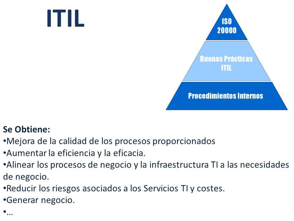 ITIL Se Obtiene: Mejora de la calidad de los procesos proporcionados
