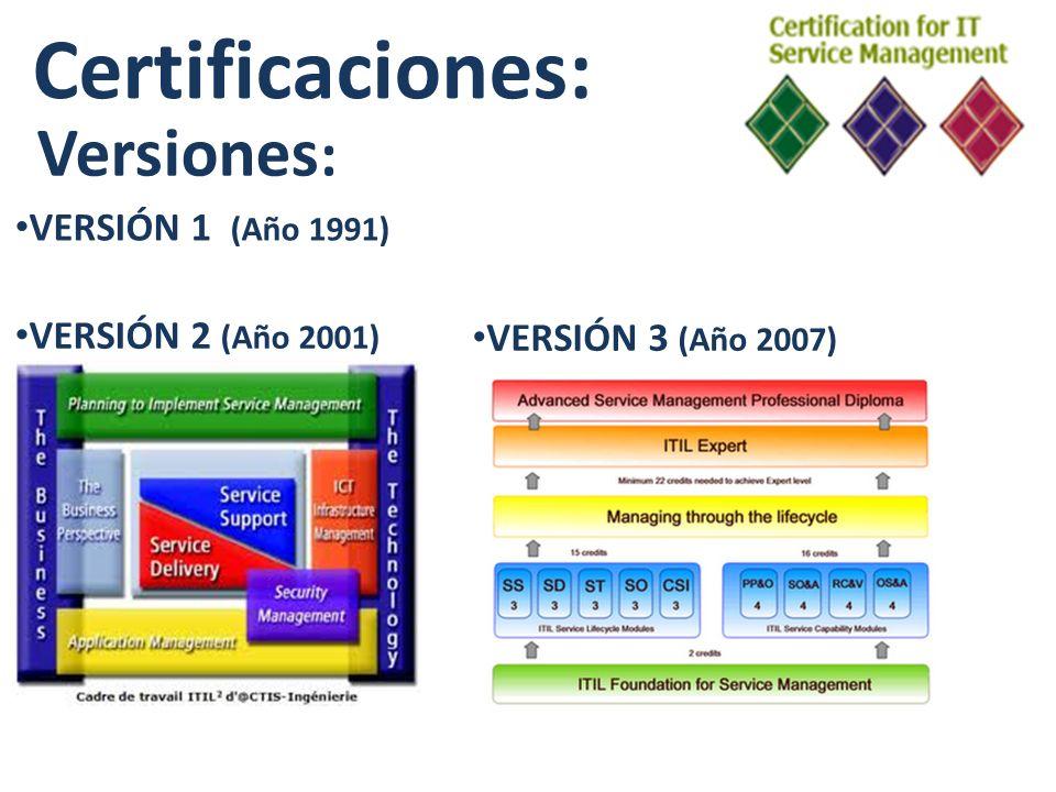 Versiones: Certificaciones: VERSIÓN 1 (Año 1991) VERSIÓN 2 (Año 2001)