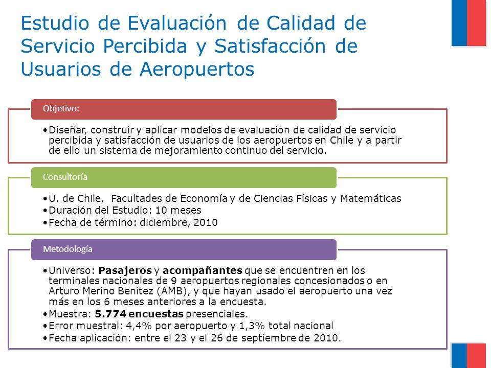 Estudio de Evaluación de Calidad de Servicio Percibida y Satisfacción de Usuarios de Aeropuertos