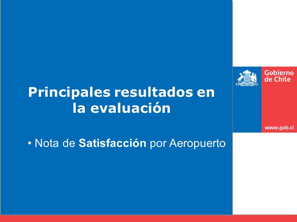 Principales resultados en la evaluación