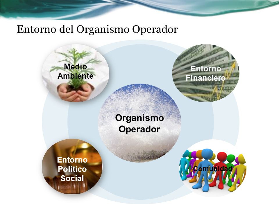 Entorno del Organismo Operador