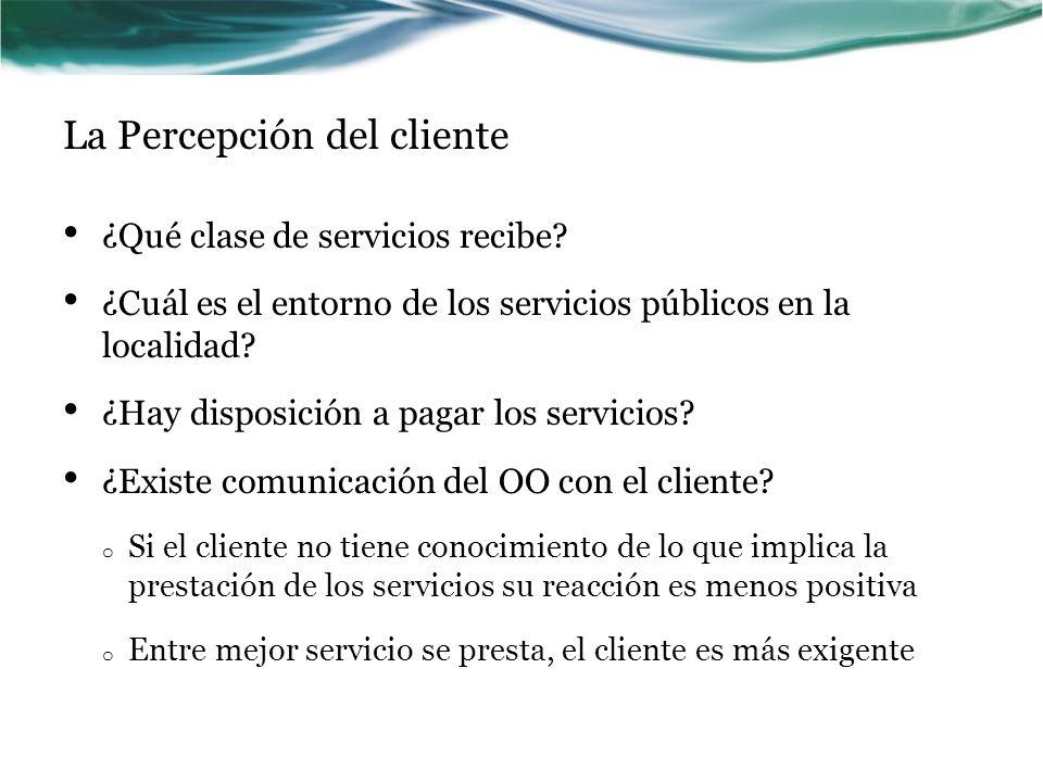 La Percepción del cliente