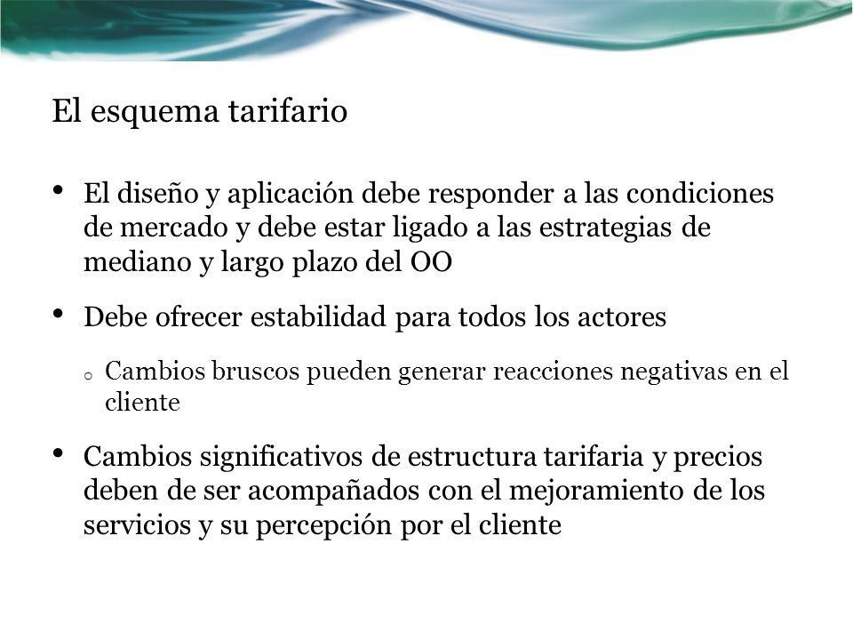 El esquema tarifario