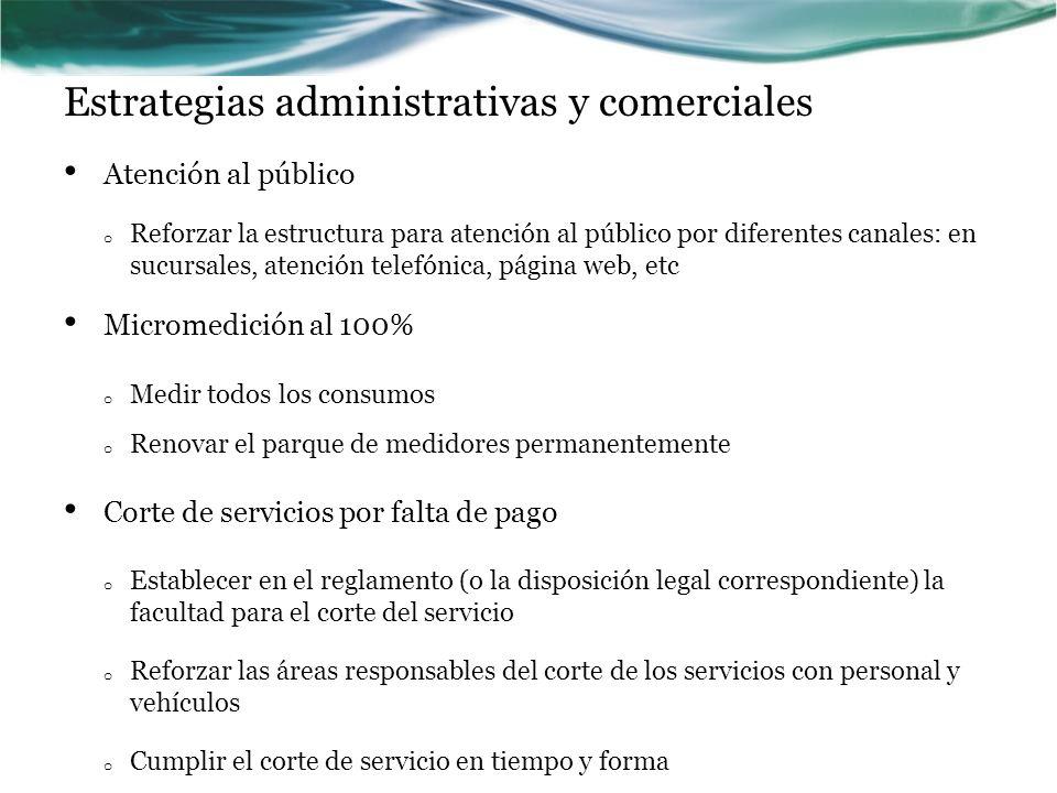Estrategias administrativas y comerciales