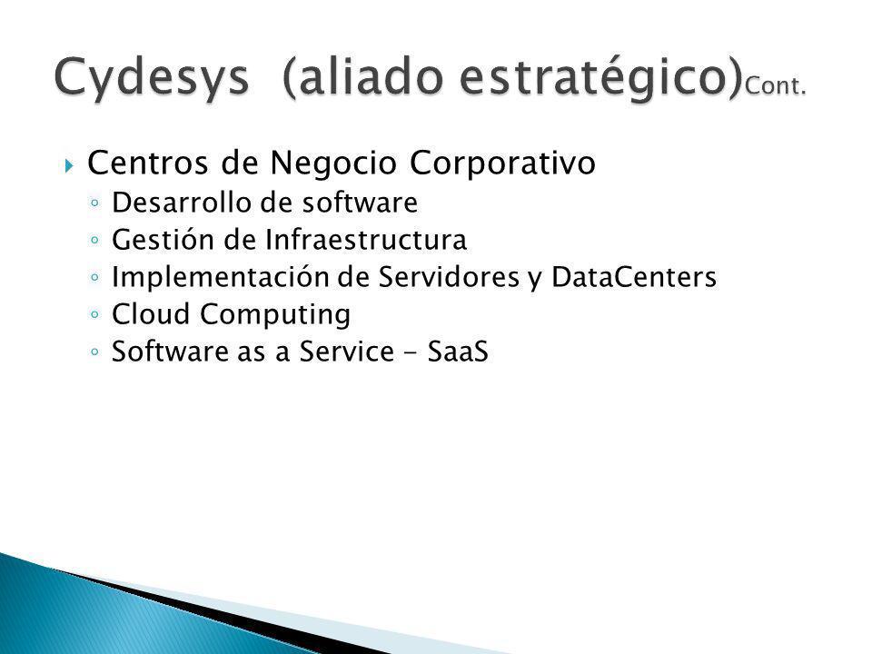Cydesys (aliado estratégico)Cont.