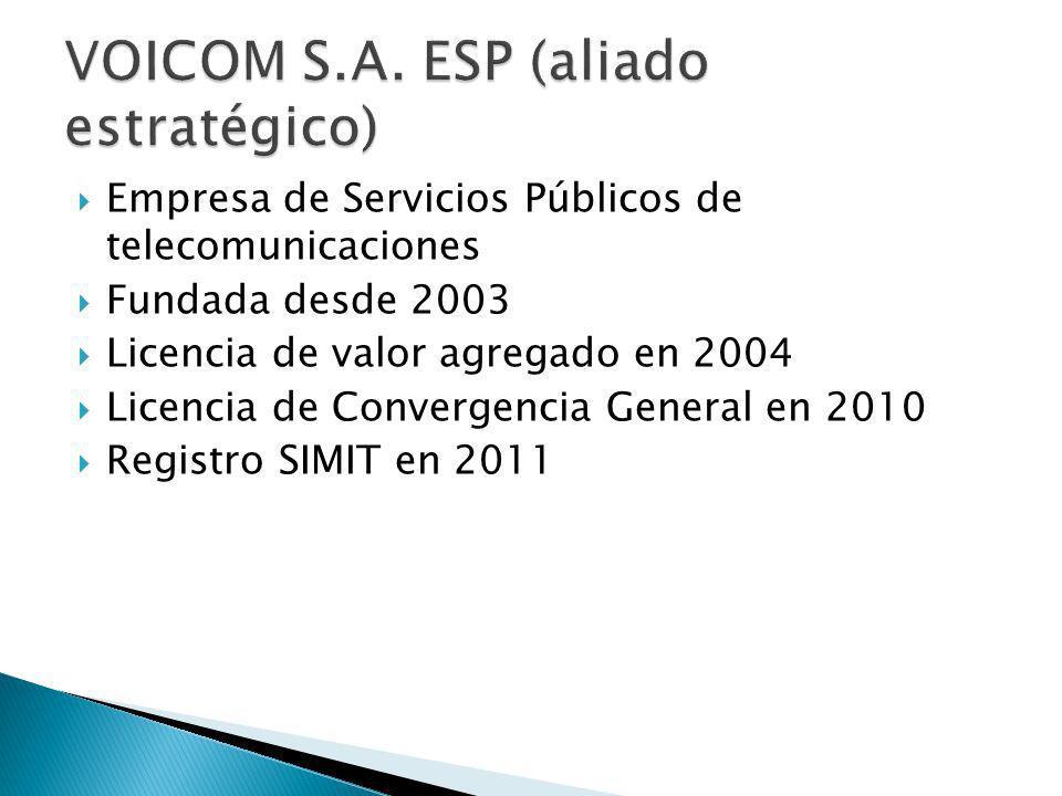 VOICOM S.A. ESP (aliado estratégico)