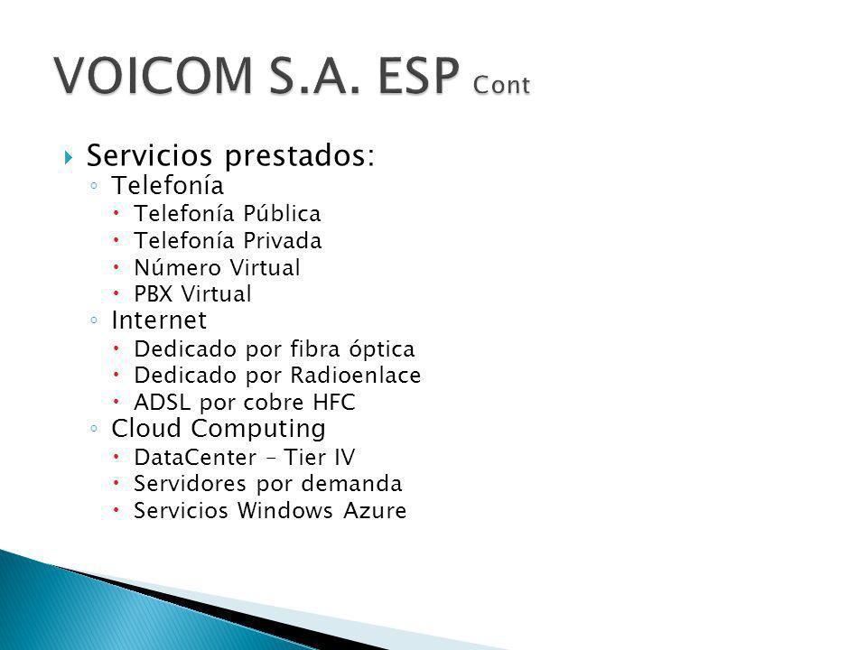 VOICOM S.A. ESP Cont Servicios prestados: Telefonía Internet