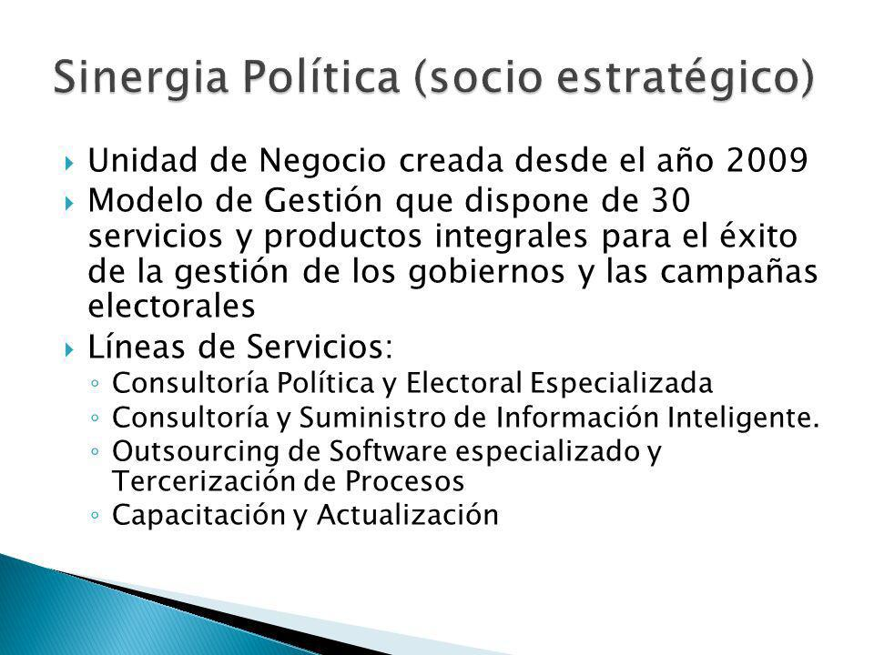 Sinergia Política (socio estratégico)