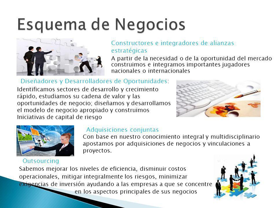 Esquema de Negocios Constructores e integradores de alianzas estratégicas.