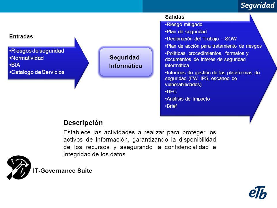 Seguridad Descripción Seguridad Informática