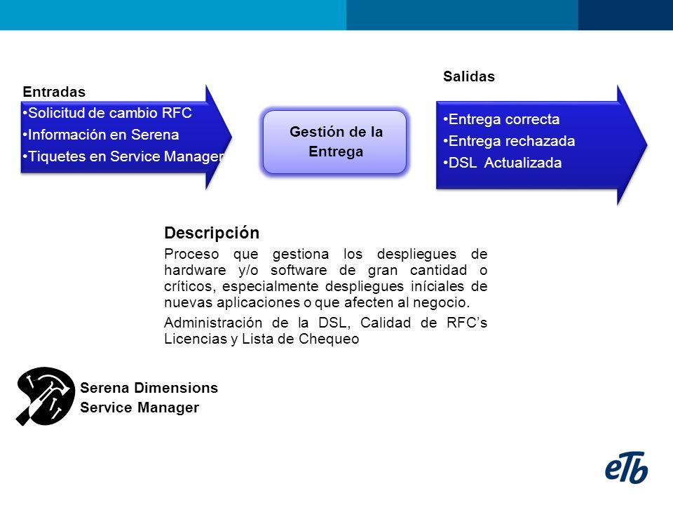 Descripción Salidas Entradas Entrega correcta Solicitud de cambio RFC