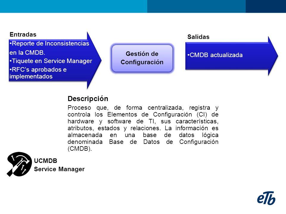 Descripción Entradas Salidas Reporte de Inconsistencias en la CMDB.