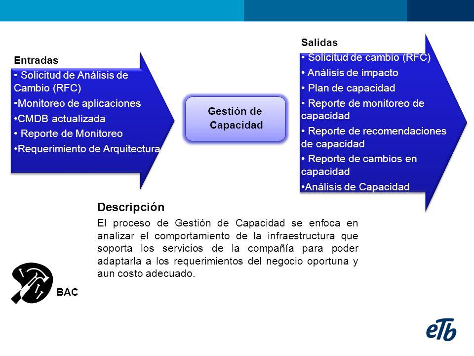 Descripción Salidas Solicitud de cambio (RFC) Análisis de impacto