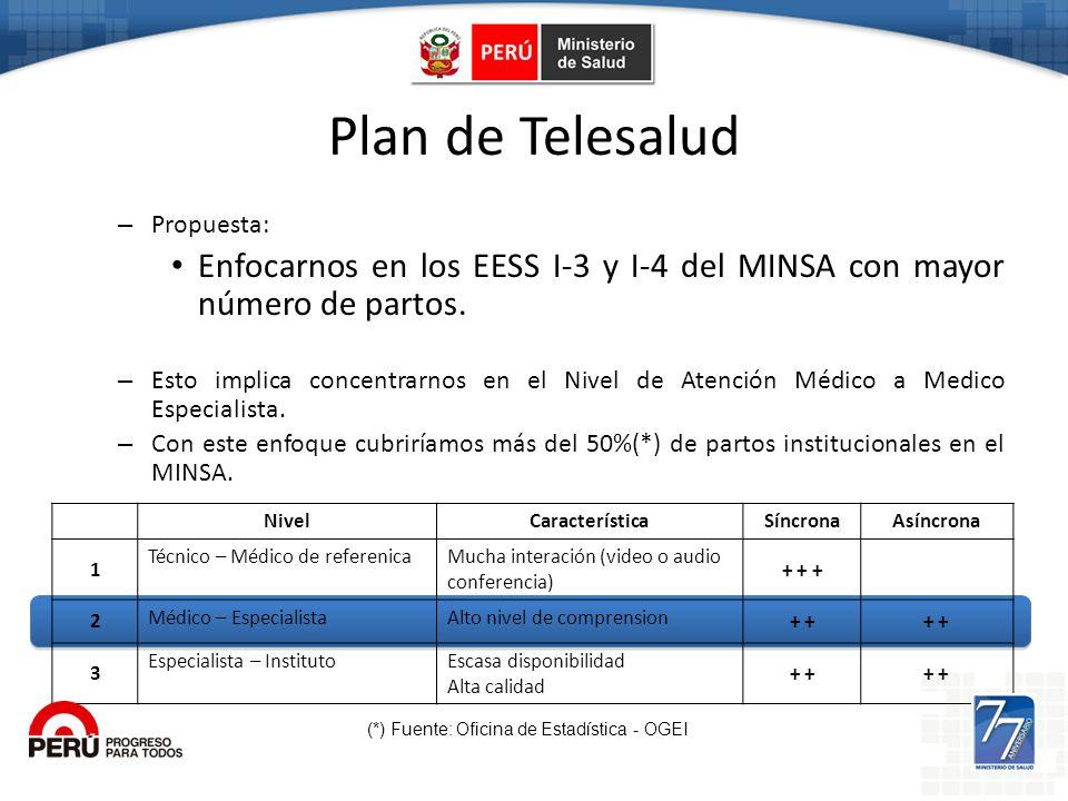 Ogei Plan de Telesalud Propuesta: Enfocarnos en los EESS I-3 y I-4 del MINSA con mayor número de partos.