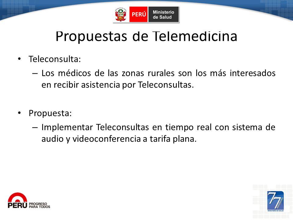 Propuestas de Telemedicina