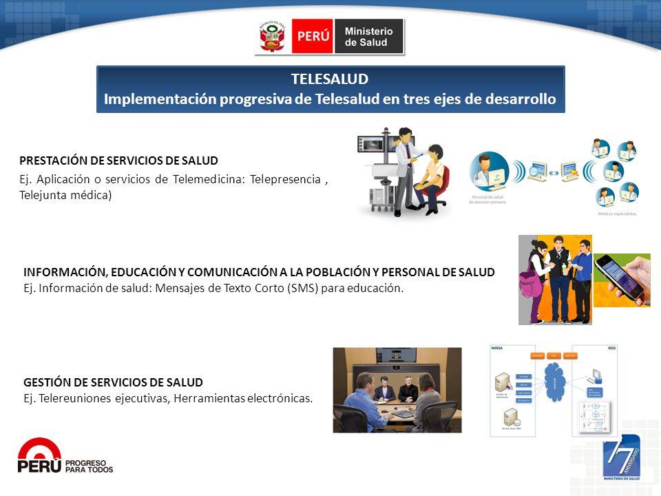 Implementación progresiva de Telesalud en tres ejes de desarrollo