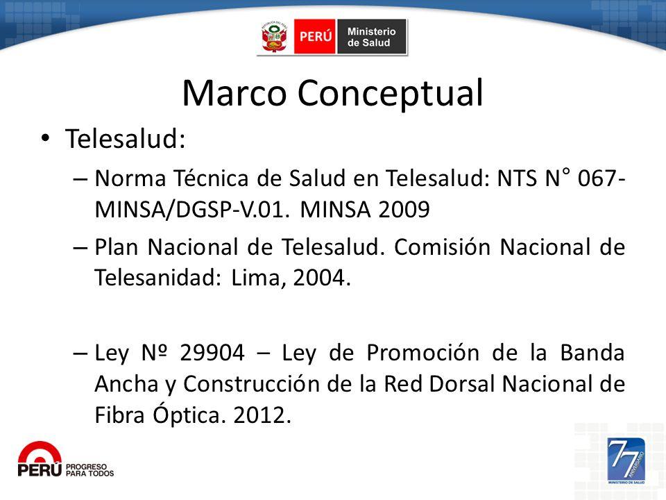 Marco Conceptual Telesalud: