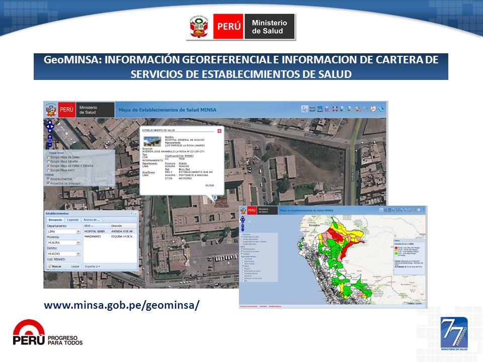 GeoMINSA: INFORMACIÓN GEOREFERENCIAL E INFORMACION DE CARTERA DE SERVICIOS DE ESTABLECIMIENTOS DE SALUD