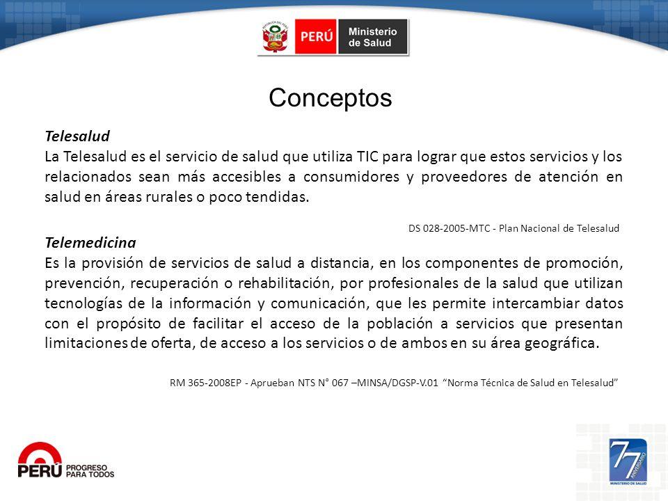 Conceptos Telesalud.