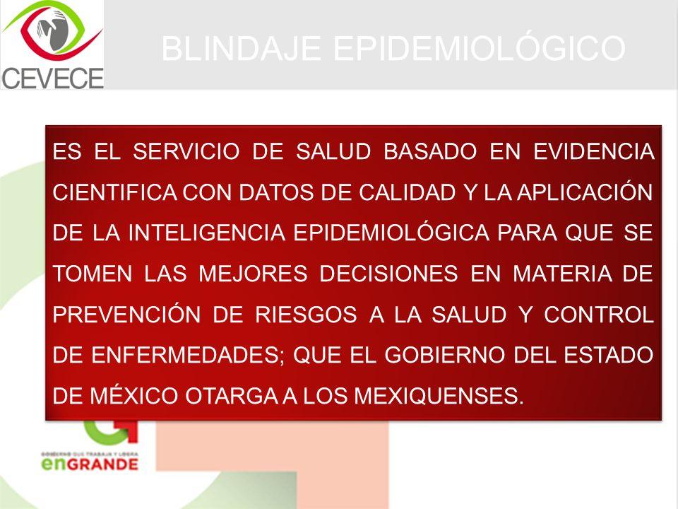 BLINDAJE EPIDEMIOLÓGICO