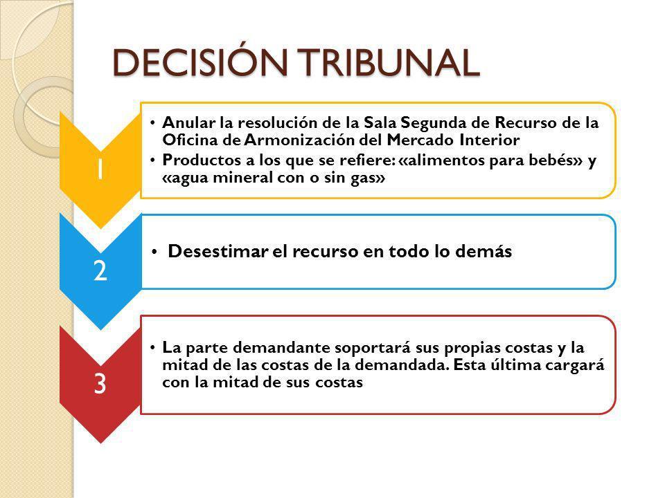 DECISIÓN TRIBUNAL Desestimar el recurso en todo lo demás 1
