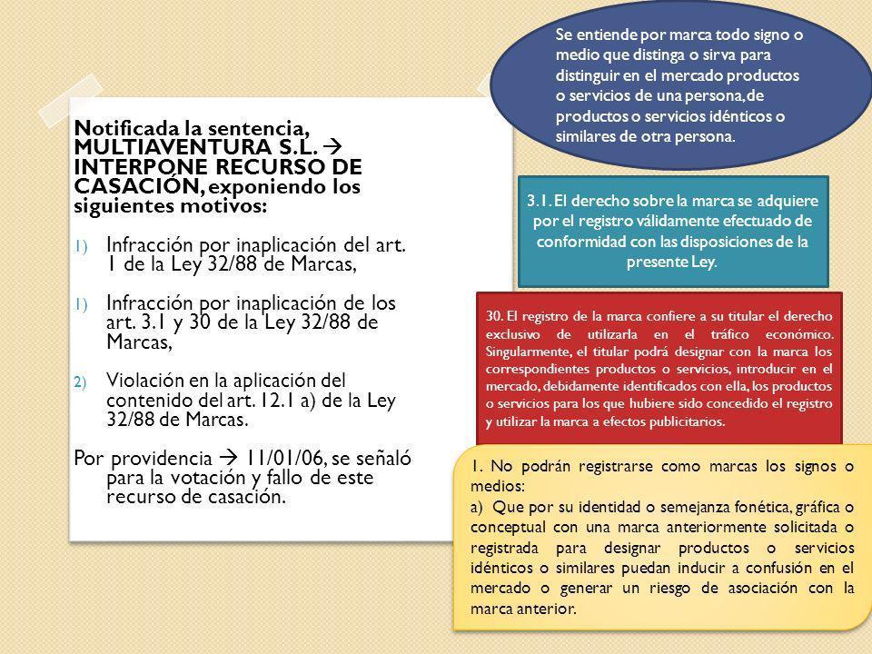 Infracción por inaplicación del art. 1 de la Ley 32/88 de Marcas,