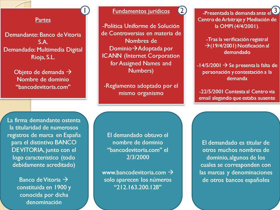 1 2 3 Fundamentos jurídicos Partes