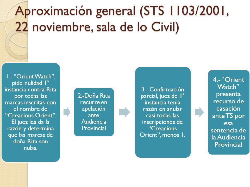 Aproximación general (STS 1103/2001, 22 noviembre, sala de lo Civil)