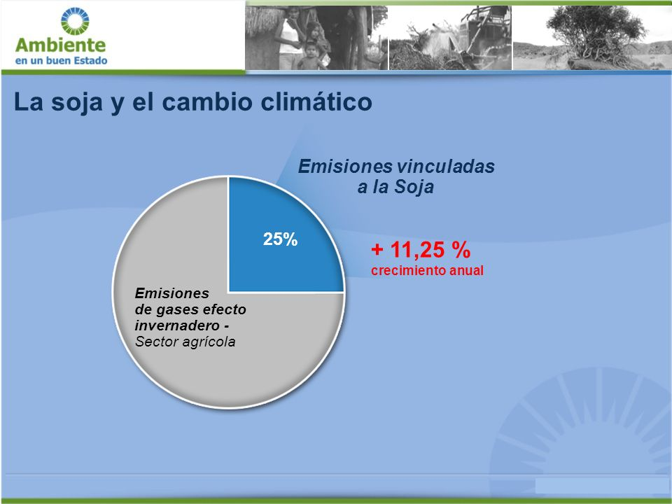 La soja y el cambio climático