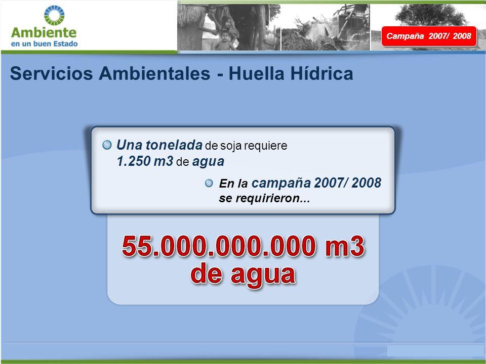 Servicios Ambientales - Huella Hídrica
